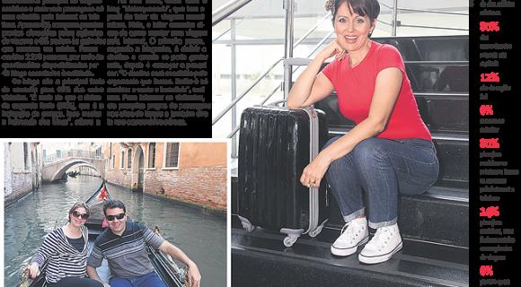 Entrevista com a Matraca no jornal Notícias do Dia destaca a Pesquisa ABBV e a importância dos blogs de viagem na tomada de decisão dos turistas