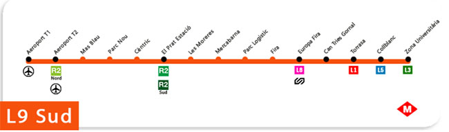 Como ir do aeroporto de Barcelona ao centro - metro